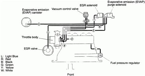 2003 Tahoe Vacuum Diagram by Repair Guides Vacuum Diagrams Vacuum Diagrams