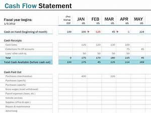 Cash Flow Berechnen : liquiditeitsbegroting excel ~ Themetempest.com Abrechnung