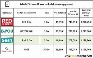 Comparaison Forfait Internet : l iphone 6s pour 29 99 chez sfr pr commandes ouvertes comparatif des prix ~ Medecine-chirurgie-esthetiques.com Avis de Voitures