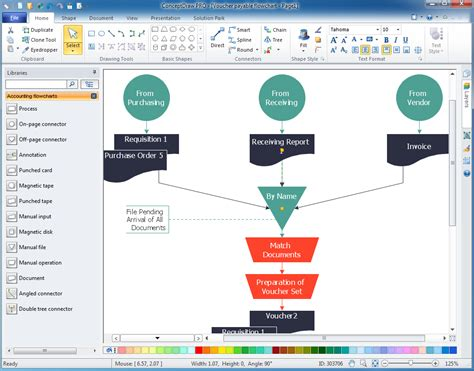 Accounting Flowcharts Solution Conceptdraw