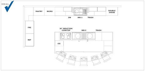 galley kitchen with island floor plans kitchen designs featuring galleys