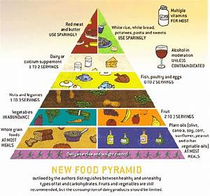 Polymath At Large  From A Pyramid To A Pie Chart