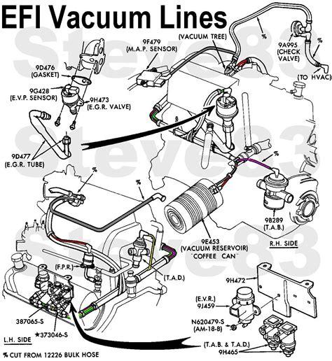 04 F250 Engine Diagram by Ford F150 Engine Diagram 1989 04 Lariat 4x2 F150 Stock