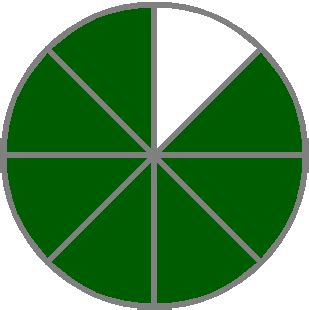 identifying fractions worksheet