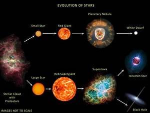 U00bb Astronom U00eda Elemental