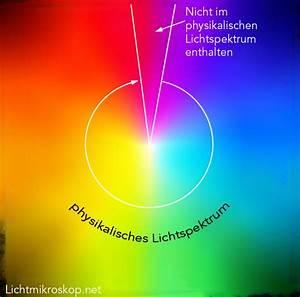 Aus Welchen Farben Mischt Man Lila : violett farbe und bedeutung ~ Orissabook.com Haus und Dekorationen