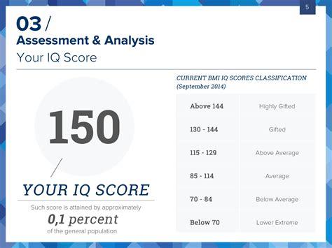 Iq Certificate Template by Bmi Certified Iq Test Take The Most Accurate Iq Test