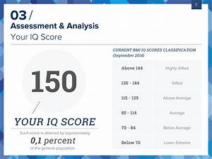 free and accurate online iq test With iq certificate template