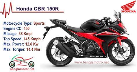 Honda CBR150R 2021 | Price | Review | Specification