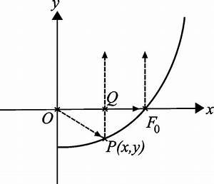 unusual ez 12 parabolic reflector template ideas example With ez 12 parabolic reflector template pdf