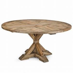 Pedestal coffee tables cheap lippincott coffee table with for Round pedestal coffee table antique