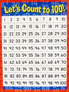 New Dewey Decimal System Chart 200