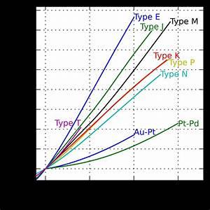 Type J Thermocouple Wiring Diagram