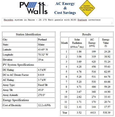 energy usage calculator watts tec solar power real time performance stats
