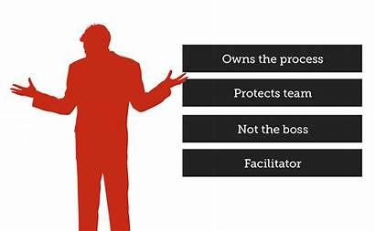 Scrum Master Scrummaster Roles Manifesto Team Facilitator