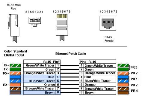 Der Actuator Wiring Diagram by Linak Actuator Wiring Diagram Wiring Diagram