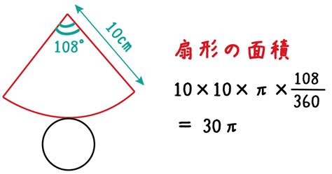 弧 の 長 さ の 求め 方