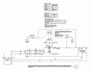 Mep Mekanikal Elektrikal Plambing  Skematik Diagram Kolam