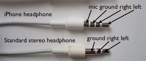 Can I Use Non-apple Headphones With An Iphone?