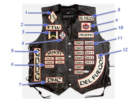 Outlaw Biker Vest Patches Meanings Pictures To Pin On