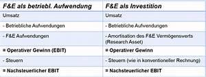 Cash Flow Rechnung : r d capex so klassifizieren wir die f e ausgaben um diy investor ~ Themetempest.com Abrechnung