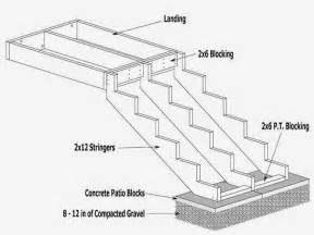 product tools deck stair calculator stair dimensions how to build wooden steps deck stair