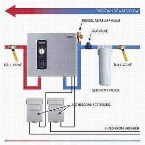 Installation Diagram For Stiebel Eltron Tempra 15b Through 24b  U2013 Tank The Tank