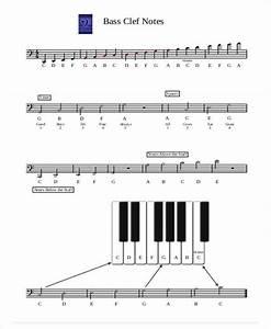 Piano Notes Chart Free Premium Templates