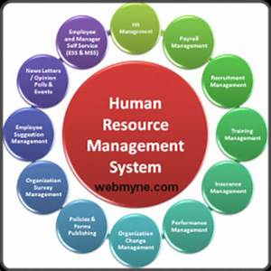 human resources management process With human resource management system project documentation