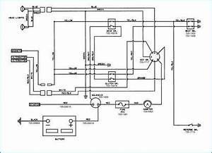 electric pto switch wiring diagram bestharleylinksinfo With wiring terminals