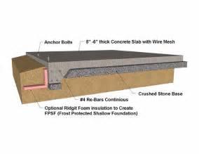 Interior Design Ideas For Small Homes Concrete Slab House Plans House Plans