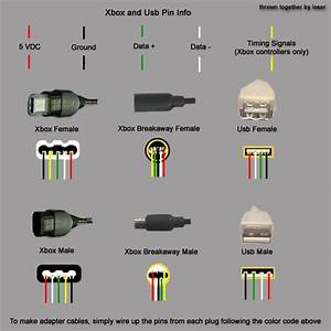 Kinect wiring diagram get free image about wiring diagram asfbconference2016 Image collections