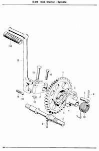 Cb750 Sohc Diagrams