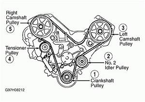 2000 mazda 626 timing belt auto engine and parts diagram With mazda timing belt