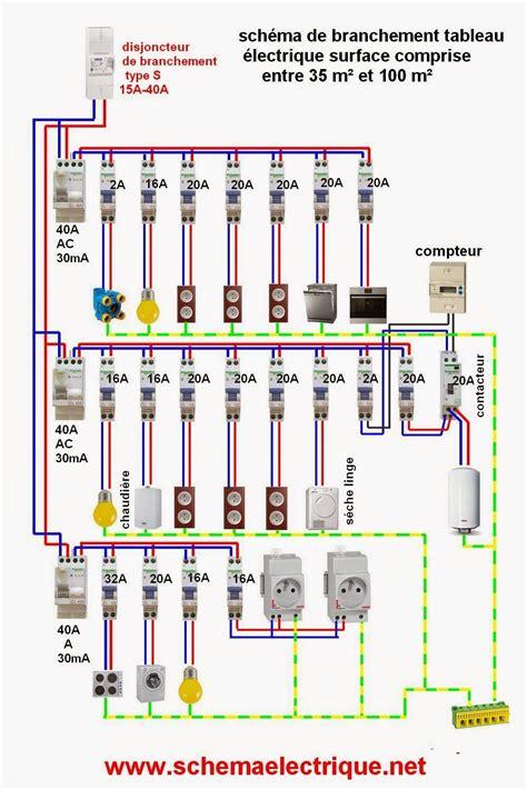 branchement electrique cuisine schema branchement cablage tableau electrique