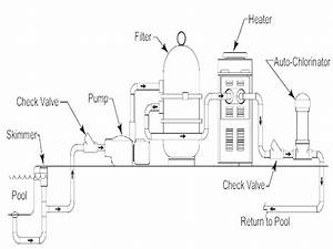 Gallery Of Pentair Superflo 1 5 Hp Wiring Diagram Sample