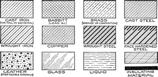 mechanical drawing cross hatching  material symbols