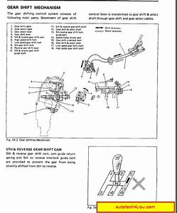 Suzuki Swift Sf416 Sf413 Sf310 Service Repair Manual Wiring Diagram Manual