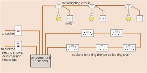 Images House Wiring Circuit Diagram Wire