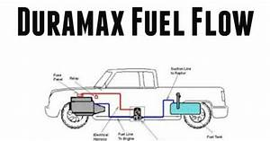 2002 Duramax Fuel System Diagram