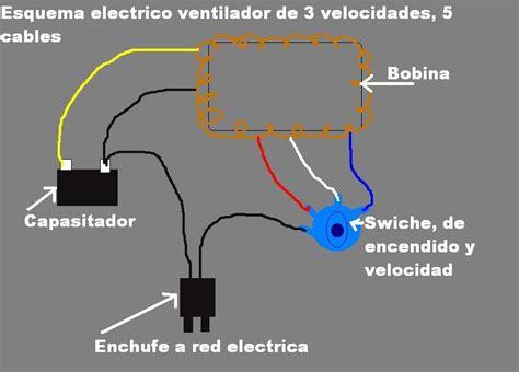 resultado de diagrama de cables de un ventilador logo cable movie posters y poster