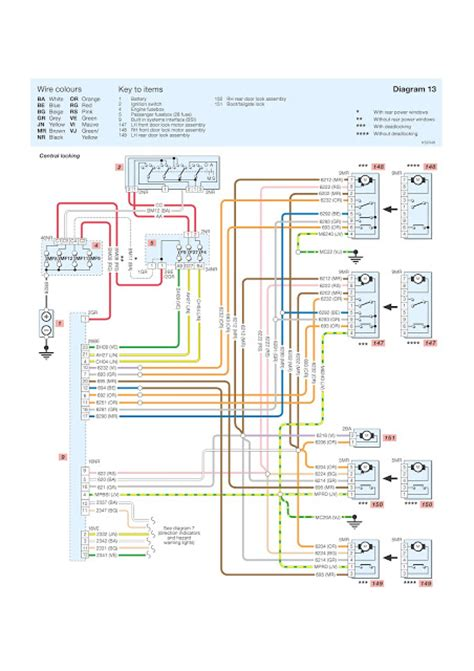 peugeot  wiring diagrams central locking schematic wiring diagrams solutions