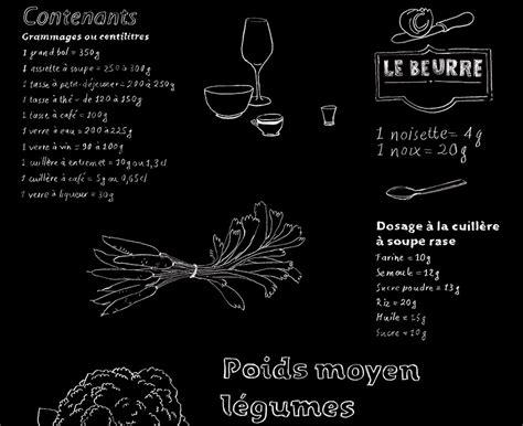 tableau pense bete pour cuisine tableau pense bete pour cuisine 2 preview wasuk