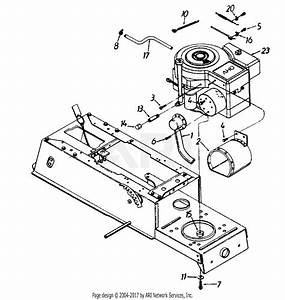 Mtd 135e660f301  1995  Parts Diagram For Engine  External