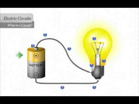 simple electrical circuit