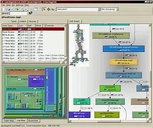 Flowchart Generator Online