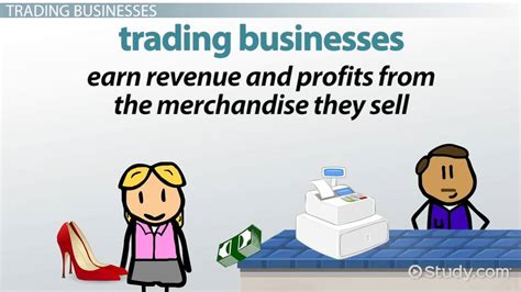 service trading businesses definitions examples video