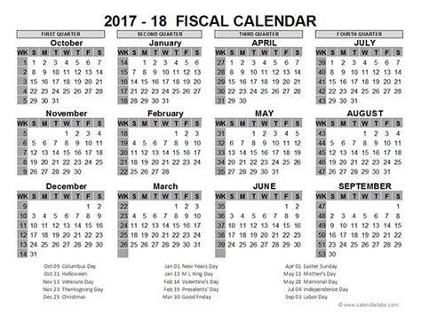 fiscal year template  printable templates