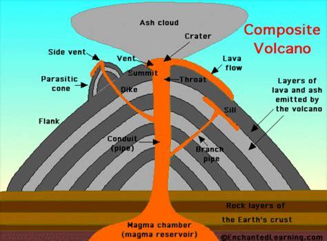 Lava From Hawaii Kilauea Volcano Spills Into The Ocean