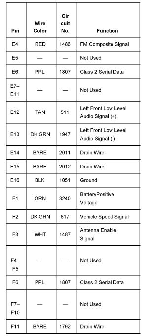 Hummer Car Radio Stereo Audio Wiring Diagram Autoradio